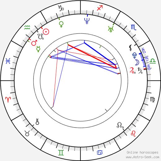 Colin O'Donoghue astro natal birth chart, Colin O'Donoghue horoscope, astrology