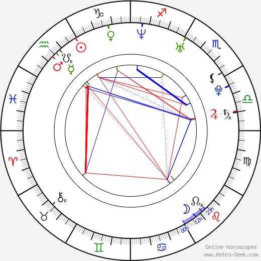 Кристал Лоу Crystal Lowe день рождения гороскоп, Crystal Lowe Натальная карта онлайн