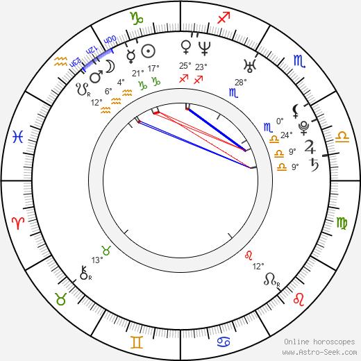 E. L. Katz birth chart, biography, wikipedia 2020, 2021
