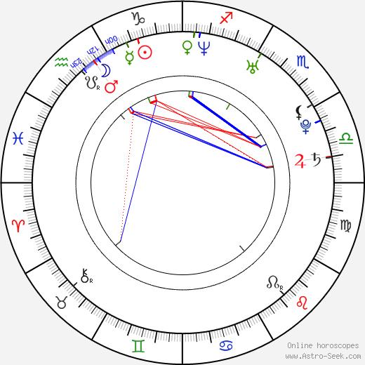 E. L. Katz birth chart, E. L. Katz astro natal horoscope, astrology