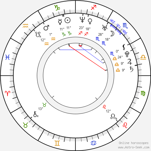 Eden Riegel birth chart, biography, wikipedia 2019, 2020