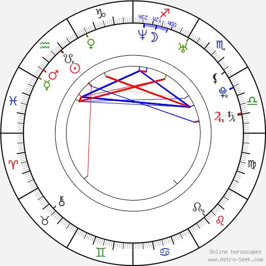 Elena Tablada tema natale, oroscopo, Elena Tablada oroscopi gratuiti, astrologia
