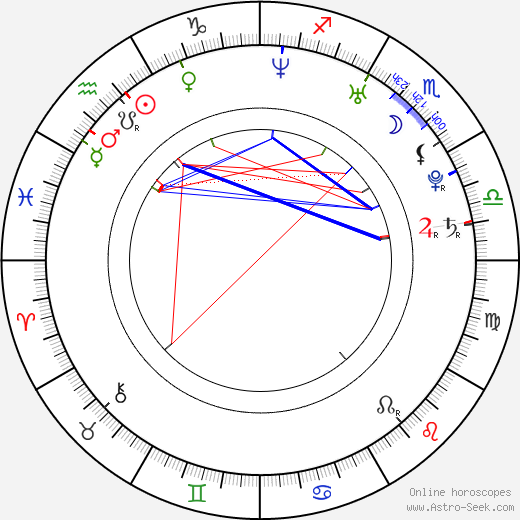 Elijah Wood astro natal birth chart, Elijah Wood horoscope, astrology