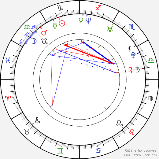 Genevieve Padalecki astro natal birth chart, Genevieve Padalecki horoscope, astrology