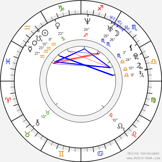 Heidi Mueller birth chart, biography, wikipedia 2019, 2020