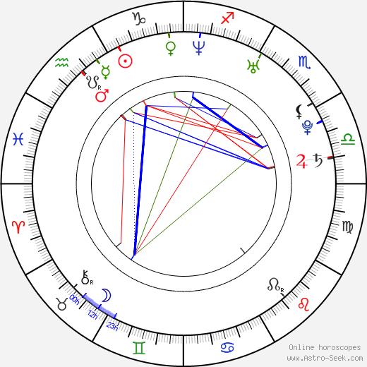 Howie Day tema natale, oroscopo, Howie Day oroscopi gratuiti, astrologia