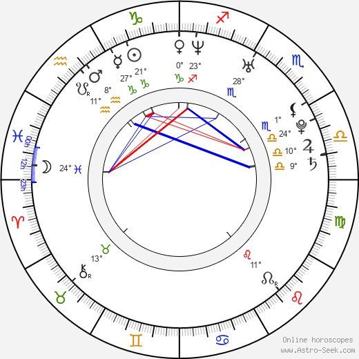 Iveta Pole birth chart, biography, wikipedia 2018, 2019
