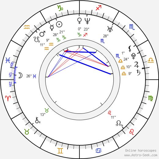 Jamelia birth chart, biography, wikipedia 2018, 2019