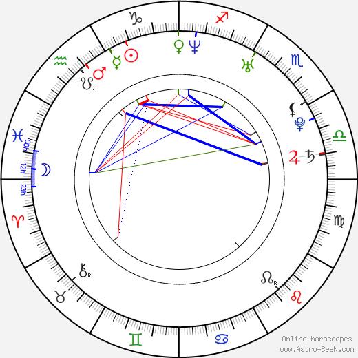 Jamelia astro natal birth chart, Jamelia horoscope, astrology