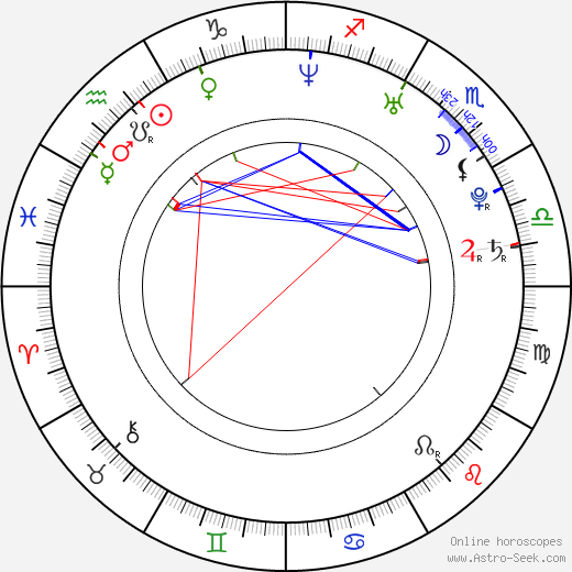 Janna Fassaert birth chart, Janna Fassaert astro natal horoscope, astrology