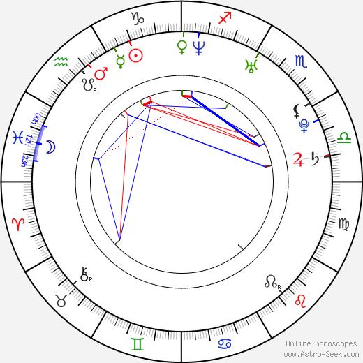 Джаред Кушнер Jared Kushner день рождения гороскоп, Jared Kushner Натальная карта онлайн