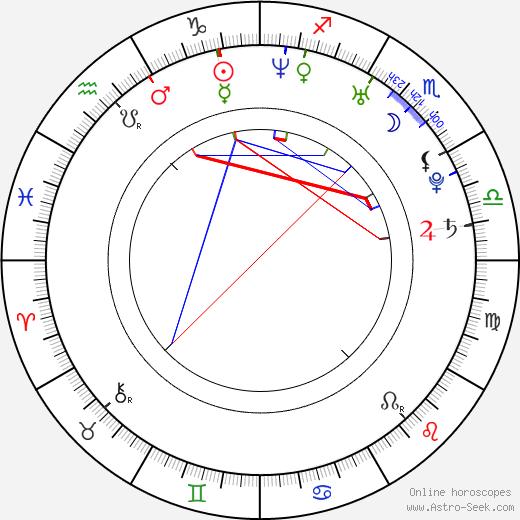 Jarek Hylebrant birth chart, Jarek Hylebrant astro natal horoscope, astrology