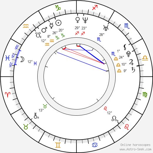 Jennifer Cudnik birth chart, biography, wikipedia 2020, 2021
