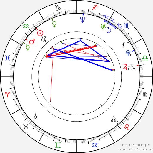 Jonny Lang tema natale, oroscopo, Jonny Lang oroscopi gratuiti, astrologia