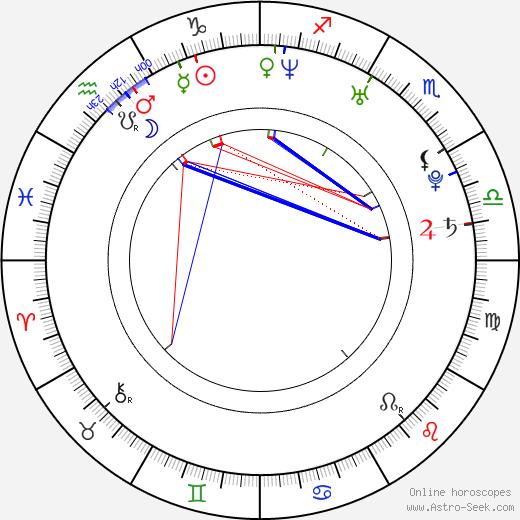 Лорен Хьюитт Lauren Hewett день рождения гороскоп, Lauren Hewett Натальная карта онлайн