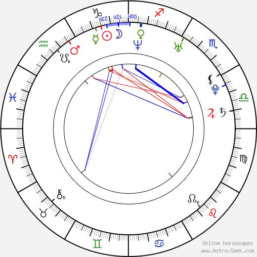 Luchino Fujisaki день рождения гороскоп, Luchino Fujisaki Натальная карта онлайн