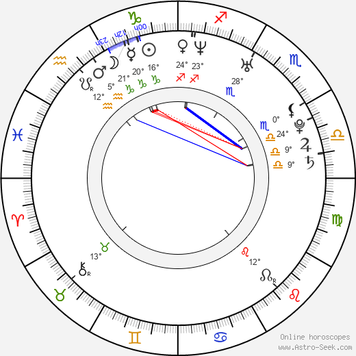 Mike Jones birth chart, biography, wikipedia 2019, 2020