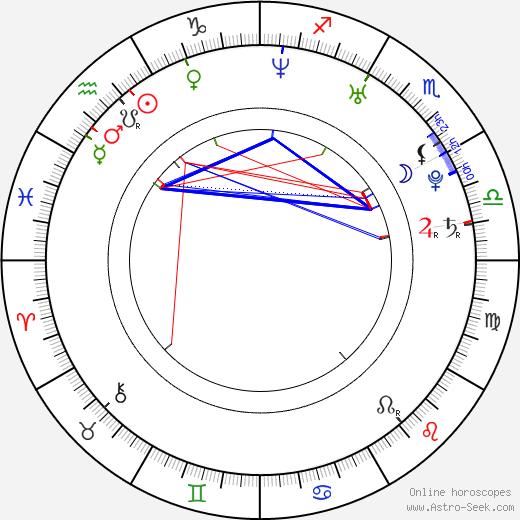 Mikolaj Krawczyk tema natale, oroscopo, Mikolaj Krawczyk oroscopi gratuiti, astrologia
