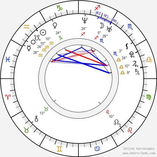 Peter Crouch birth chart, biography, wikipedia 2020, 2021