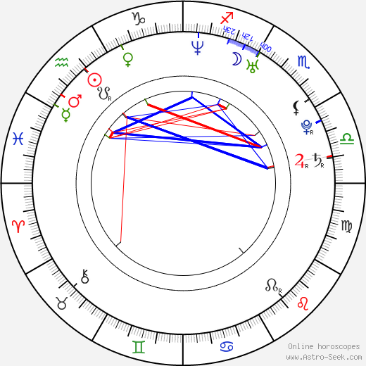 Peter Crouch birth chart, Peter Crouch astro natal horoscope, astrology