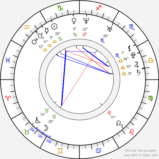 Pitbull birth chart, biography, wikipedia 2018, 2019