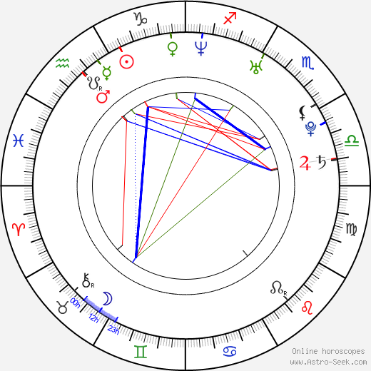 Pitbull astro natal birth chart, Pitbull horoscope, astrology