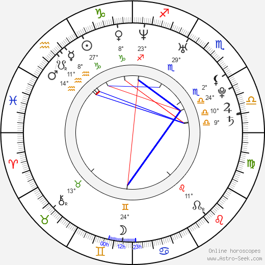 Ray J birth chart, biography, wikipedia 2019, 2020