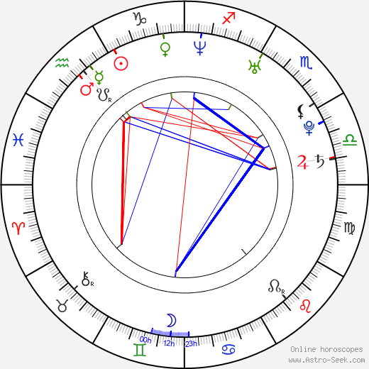 Ray J birth chart, Ray J astro natal horoscope, astrology