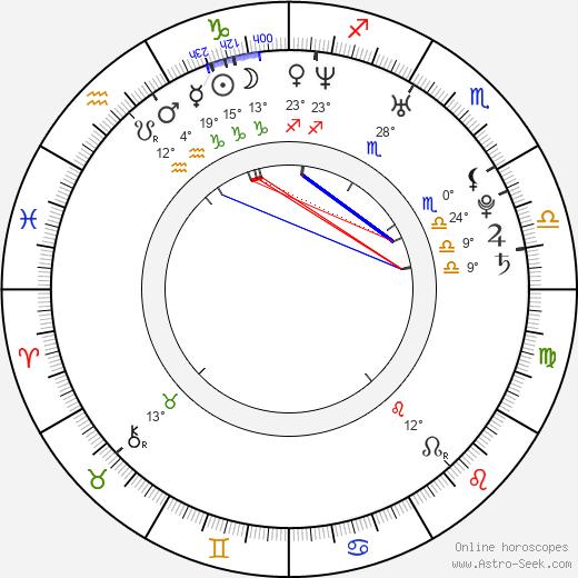 Rinko Kikuchi birth chart, biography, wikipedia 2020, 2021