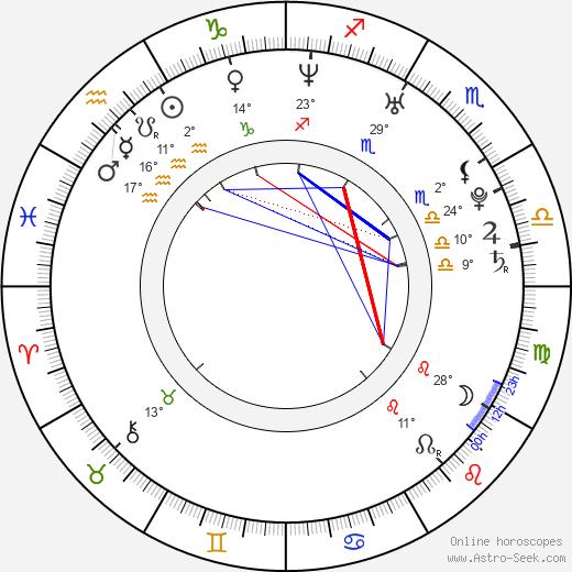 Sarah Lynn Dawson birth chart, biography, wikipedia 2019, 2020
