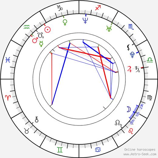 Sarah Lynn Dawson astro natal birth chart, Sarah Lynn Dawson horoscope, astrology