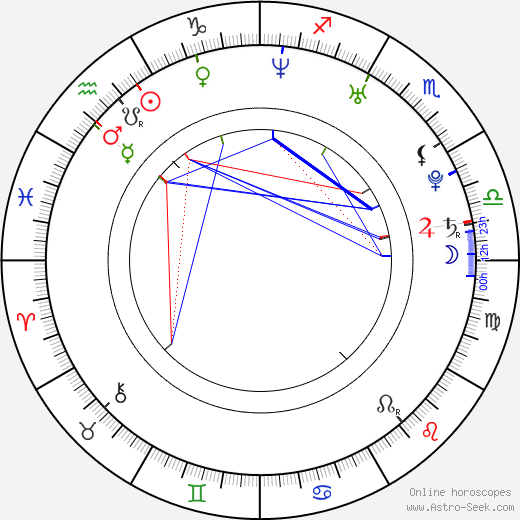 So Young Choo tema natale, oroscopo, So Young Choo oroscopi gratuiti, astrologia