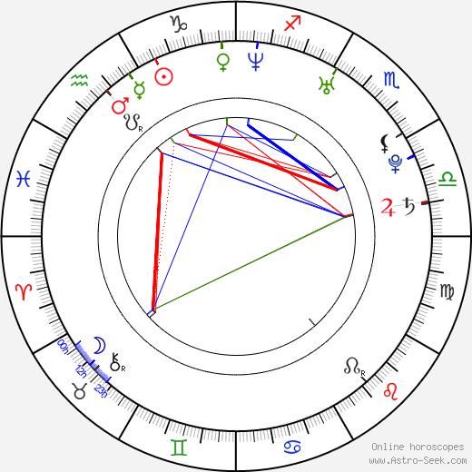 Steven Grayhm tema natale, oroscopo, Steven Grayhm oroscopi gratuiti, astrologia