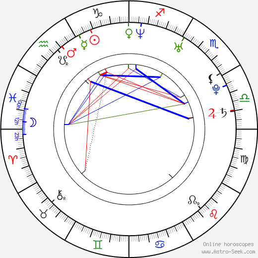 Tom Meighan astro natal birth chart, Tom Meighan horoscope, astrology