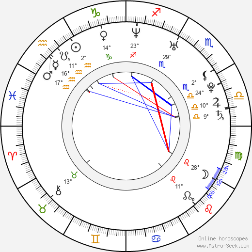 Willa Ford birth chart, biography, wikipedia 2019, 2020