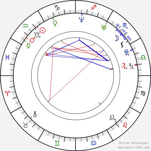 Yûko Gibu birth chart, Yûko Gibu astro natal horoscope, astrology