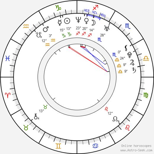 Zak Santiago birth chart, biography, wikipedia 2019, 2020