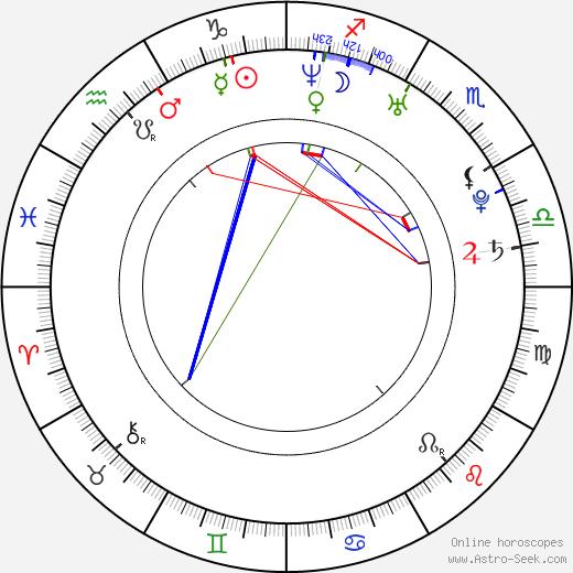 Zak Santiago birth chart, Zak Santiago astro natal horoscope, astrology