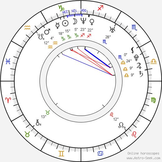 Ziggy Lichman birth chart, biography, wikipedia 2019, 2020