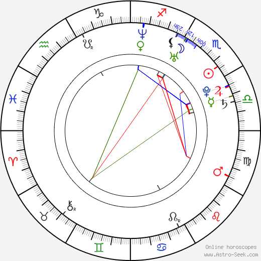Aaron Katz astro natal birth chart, Aaron Katz horoscope, astrology