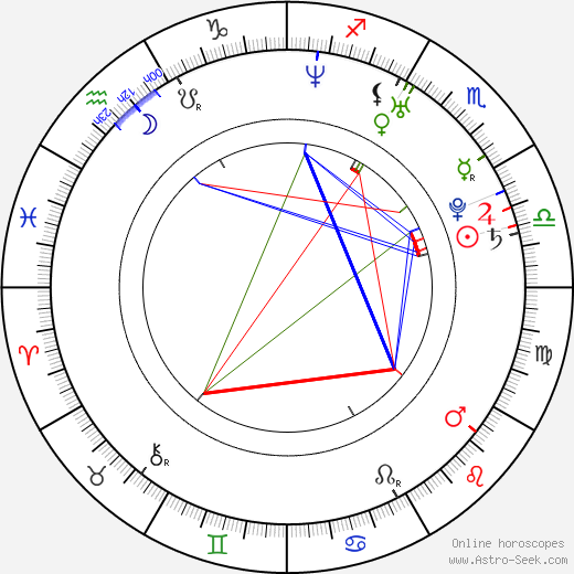 Asun Ortega astro natal birth chart, Asun Ortega horoscope, astrology
