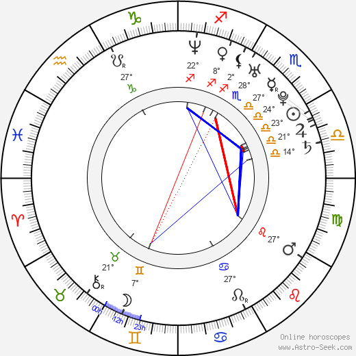 Brea Grant birth chart, biography, wikipedia 2020, 2021