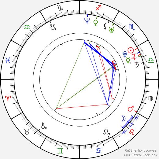 Carmella Bing день рождения гороскоп, Carmella Bing Натальная карта онлайн