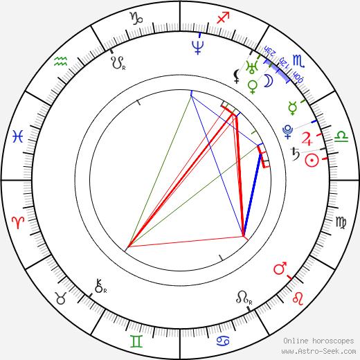 Christina Murphy birth chart, Christina Murphy astro natal horoscope, astrology