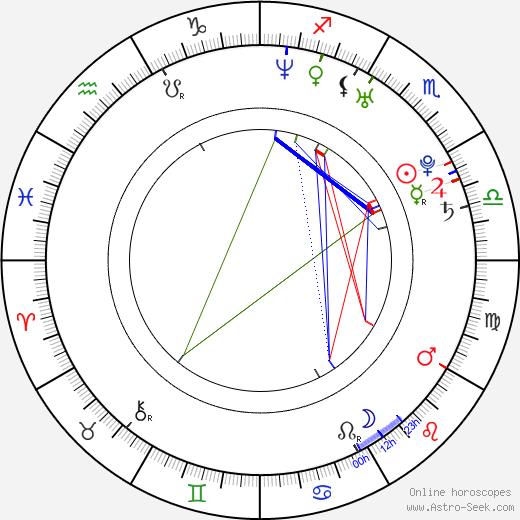 Francisco A. Fernandez tema natale, oroscopo, Francisco A. Fernandez oroscopi gratuiti, astrologia