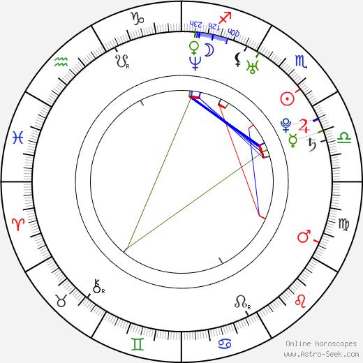 Frank Iero astro natal birth chart, Frank Iero horoscope, astrology