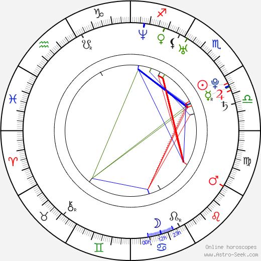 Heikki Kovalainen tema natale, oroscopo, Heikki Kovalainen oroscopi gratuiti, astrologia