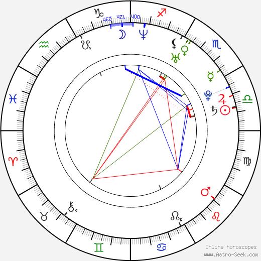 Iran Malfitano tema natale, oroscopo, Iran Malfitano oroscopi gratuiti, astrologia