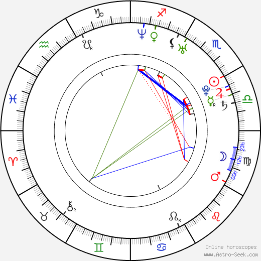 Jackie Long astro natal birth chart, Jackie Long horoscope, astrology