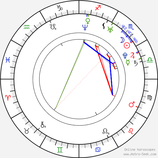Jan Komasa tema natale, oroscopo, Jan Komasa oroscopi gratuiti, astrologia